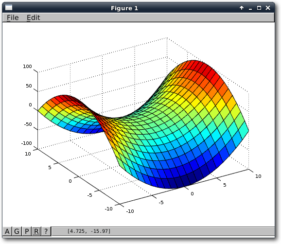 folge in mathematica darstellen